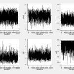 Correlation between Viral Loads: Part 2
