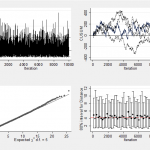 Network Meta-analysis with WinBUGS and Stata