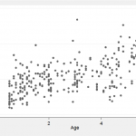 Smoothing a scatter plot