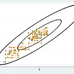 Stan with Stata, Part V: Kicking a marble around in a bucket
