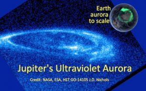 Jupiter's UV aurora