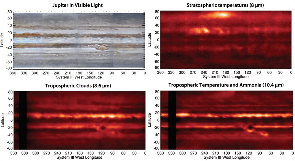 These maps were created by slicing Jupiter's atmosphere using spectroscopy from the IRTF/TEXES instrument, and include a comparison to a visible light map from amateur observers. The 8 micrometre wavelength senses stratospheric temperatures near 1 mbar, showing wave activity in the northern hemisphere and heating associated with Jupiter's powerful auroras. The 8.6 and 10.4 micrometre wavelengths sense tropospheric temperatures, ammonia humidity and cloud coverage. Adapted from Fletcher et al. (2016). Credit: NASA/Infrared Telescope Facility/M. Vedovato/JUPOS Team/Fletcher et al.