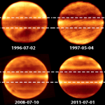 Monitoring Jupiter's Atmospheric Heartbeat over Three Decades