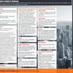 Crowdsourcing using an online noticeboard