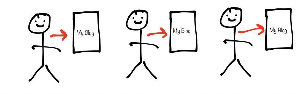 individual blog image