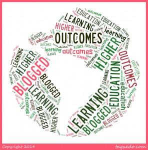 Learning outcomes tagxedo