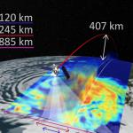 The NASA-JAXA Global Precipitation Measurement mission