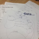 Glance at Grant's notes on linked data sharing