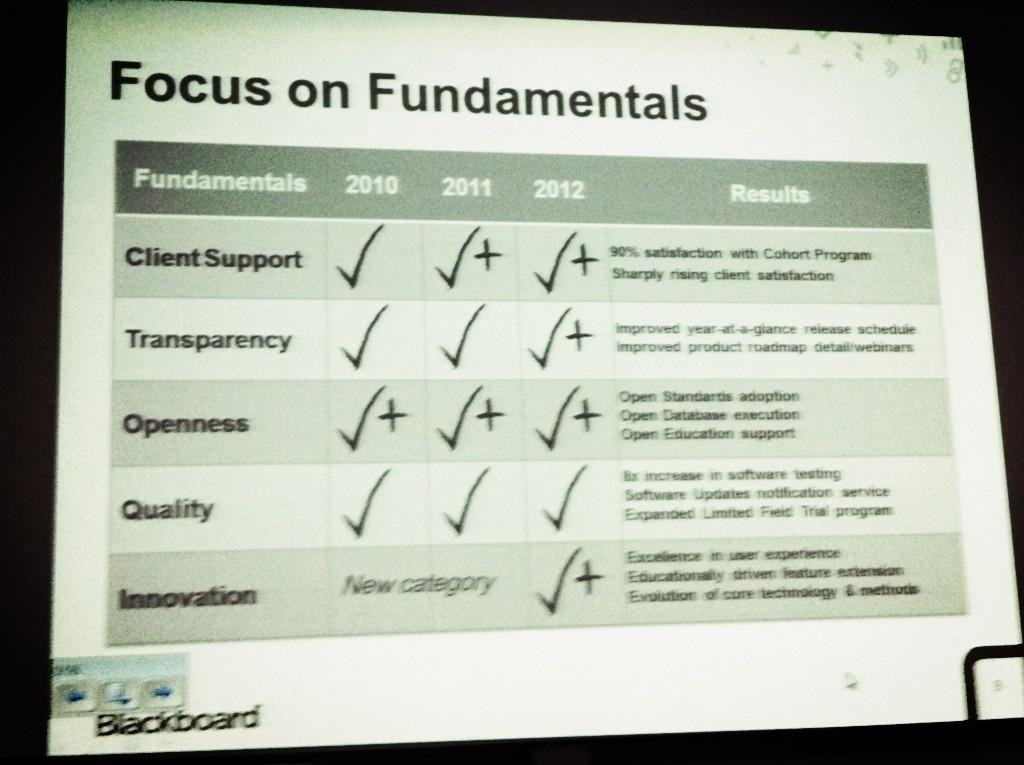 Blackboard Users Conference #durbbu: Blackboard Roadmap and The Challenges Ahead