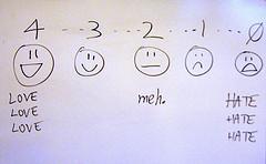 Module Evaluation Survey