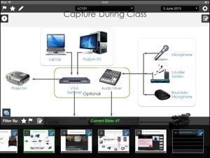 LectureTools iPad App
